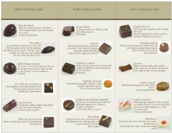 Gourmet handcrafted chocolates